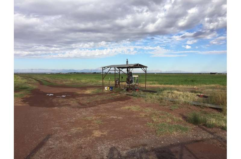 Competition for shrinking groundwater