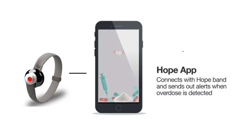 Students develop band device for opioid overdose alerts