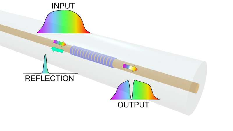 Researchers create fiber optic sensors that dissolve in the body