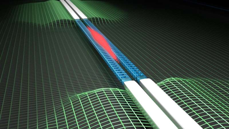 **Uncovering the interplay between two famous quantum effects