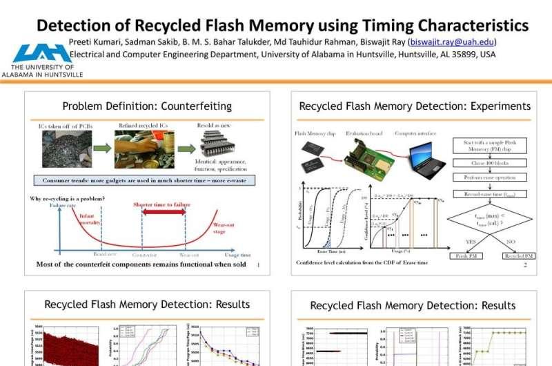 Researchers develop novel technique to identify counterfeit flash memory