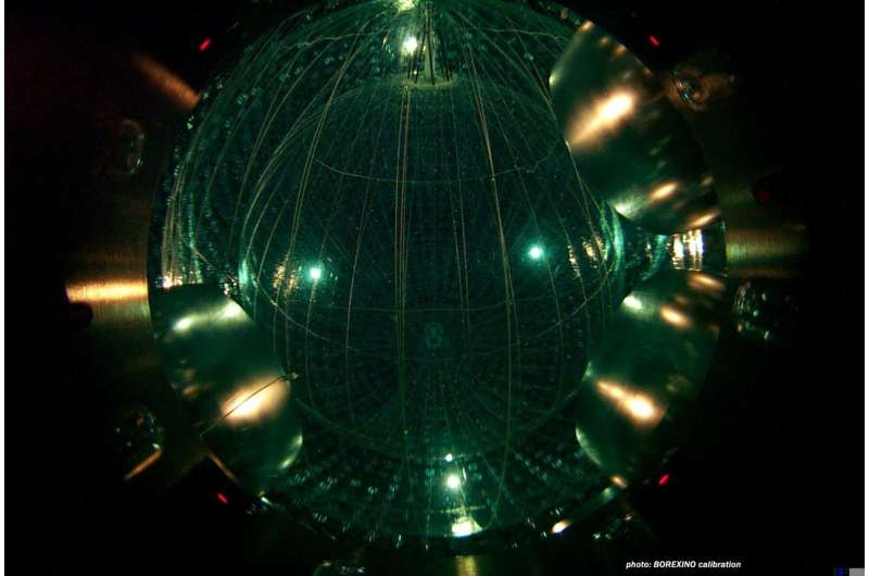 A first 'snapshot' of the complete spectrum of neutrinos emitted by the sun