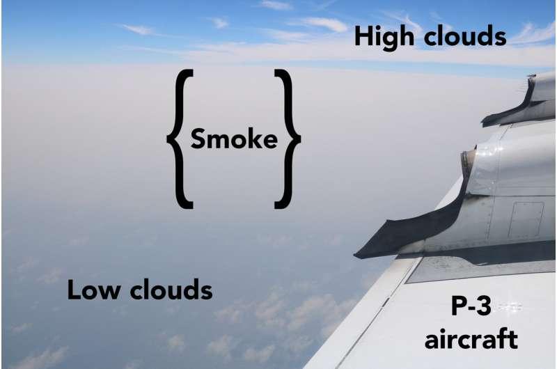 African smoke-cloud connection target of NASA airborne flights