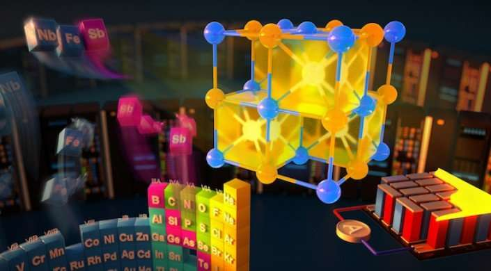Algorithm take months, not years, to find material for improved energy conversion
