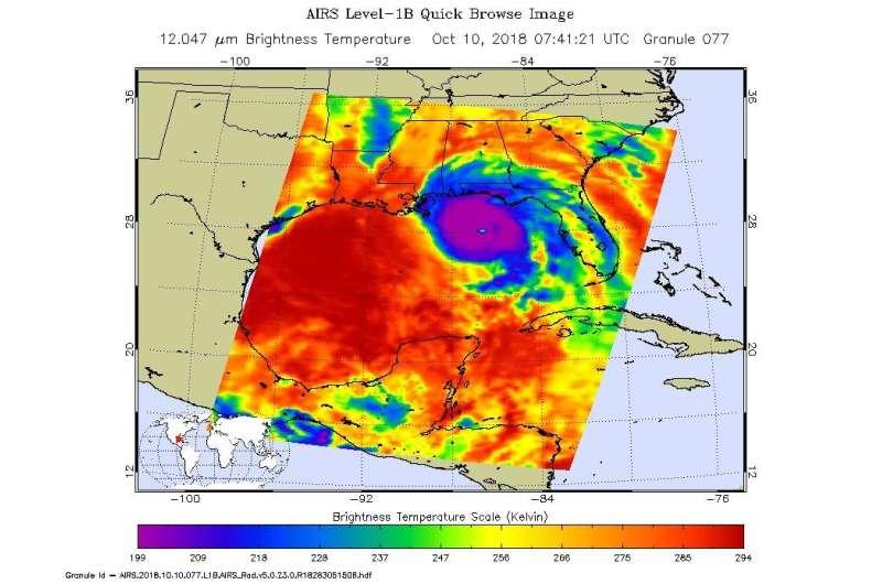 All eyes on Hurricane Michael