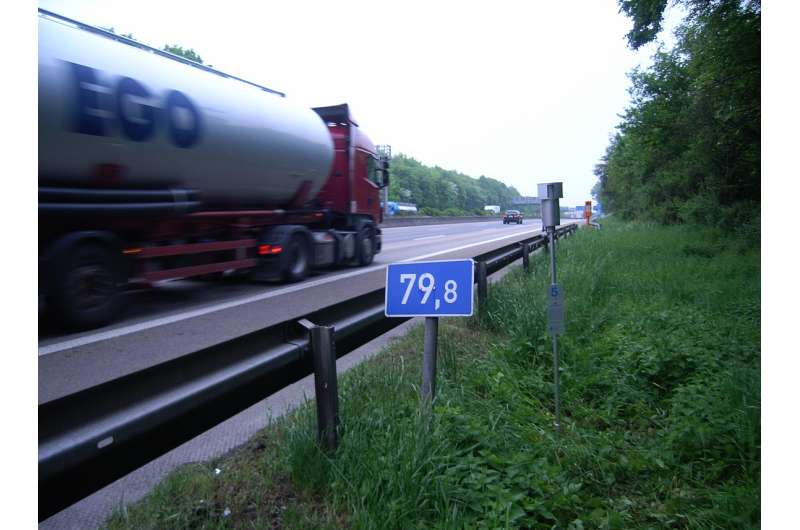 Analyzing roadside dust to identify potential health concerns