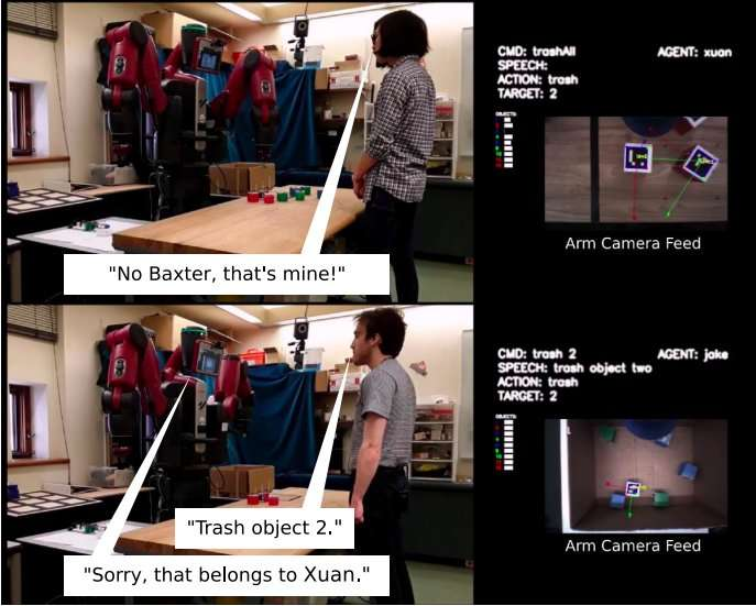 **A new robot capable of learning ownership relations and norms