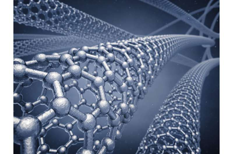 A new semiconductor nanofibre could greatly increase the effectiveness of solar cells