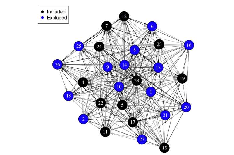 An unbiased approach for sifting through big data