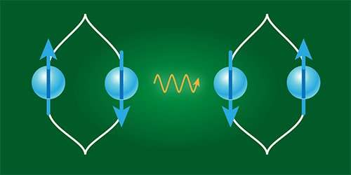 A possible experiment to prove that gravity and quantum mechanics can be reconciled