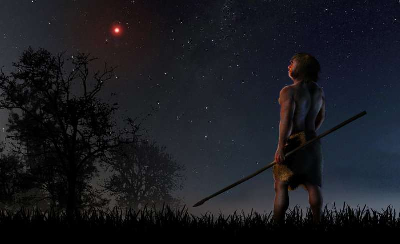 A star disturbed the comets of the solar system in prehistory