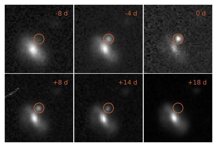 Astronomers find 72 bright and fast explosions