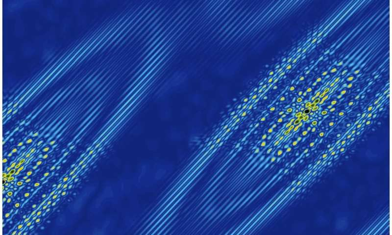 A valley so low: Electrons congregate in ways that could be useful to 'valleytronics'