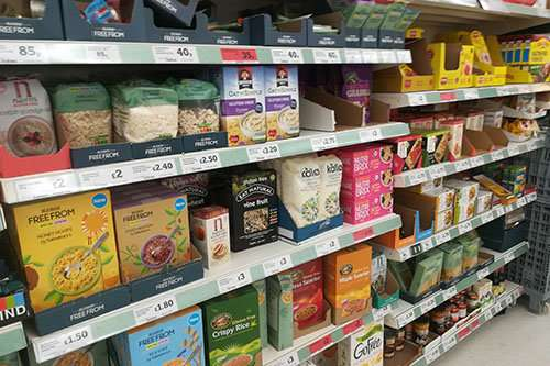 Bans on gluten-free prescribing save the NHS money in the short-term but the impact on patients is unclear