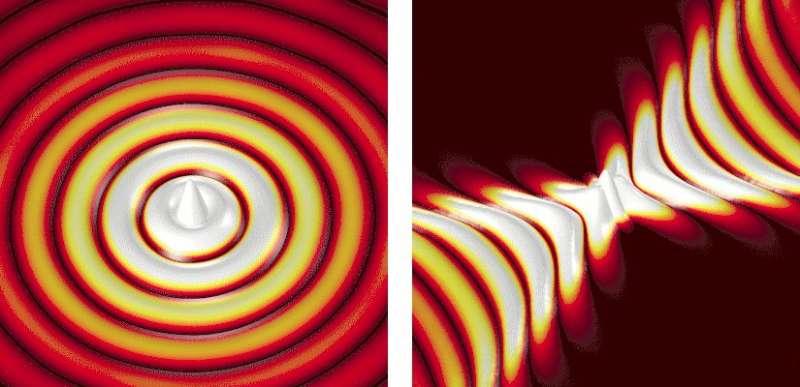 Basque researchers turn light upside down