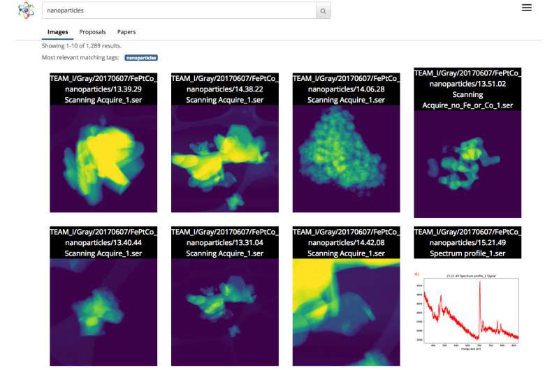 Berkeley Lab researchers use machine learning to search science data