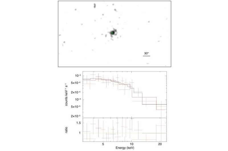 Blazar LBQS 1319+0039 detected in hard X-rays