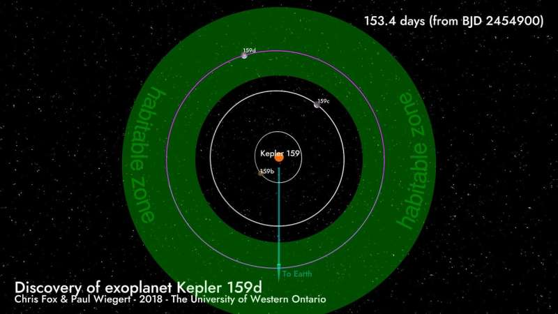 Boy meets world: Life-long space buff and Western graduate student discovers exoplanet
