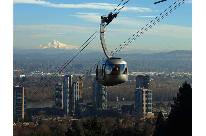 Cable cars could ease Australian traffic woes