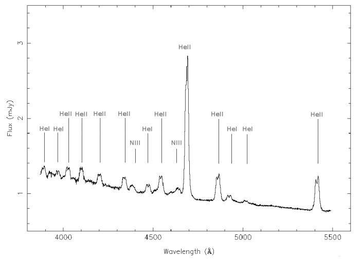 **Cataclysmic variable ES Ceti has an accretion disk, study suggests