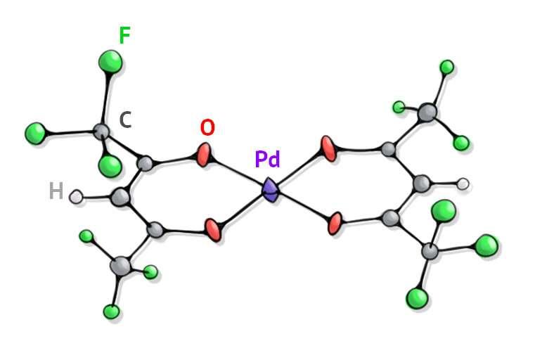 Chemists accelerated vinyl sulphides reaction 10 times