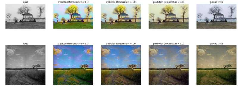 **ColorUNet: A new deep CNN classification approach to colorization