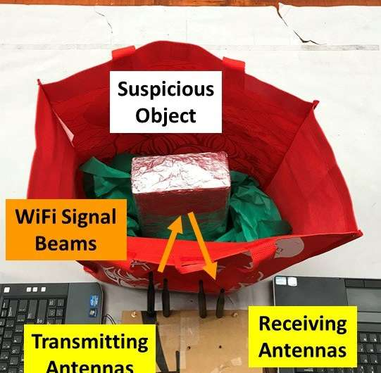 Common Wifi can detect weapons, bombs and chemicals in bags