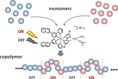 Custom sequences for polymers using visible light