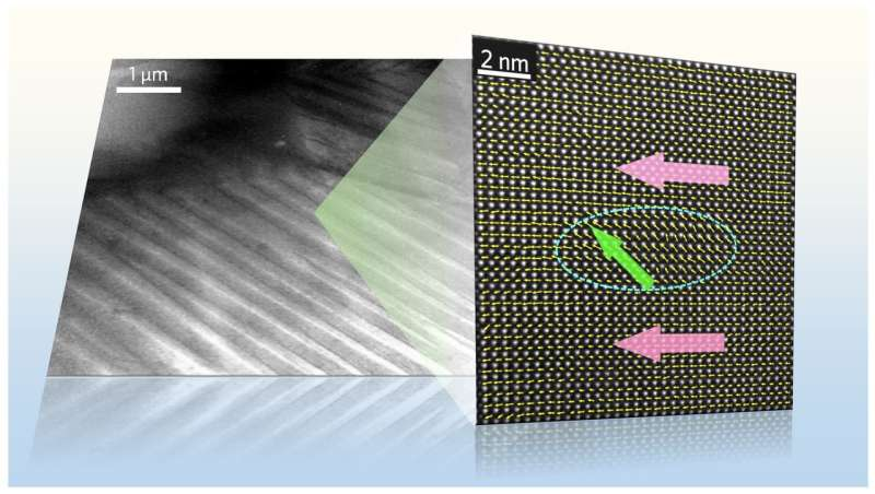 Designing a new material for improved ultrasound