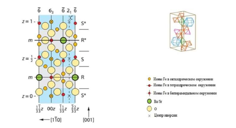 Details for Quantum Computer: Materials for Electronics of the 21th Century get Created at SUSU