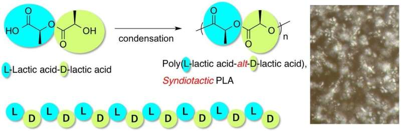 Developing a method for synthesizing a novel polyester with alternating arrangement