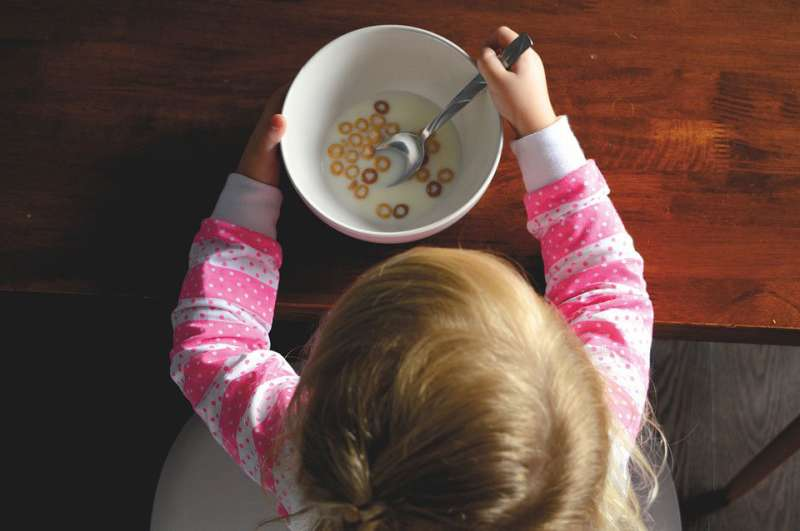 Emotional eating in childhood is learned at home
