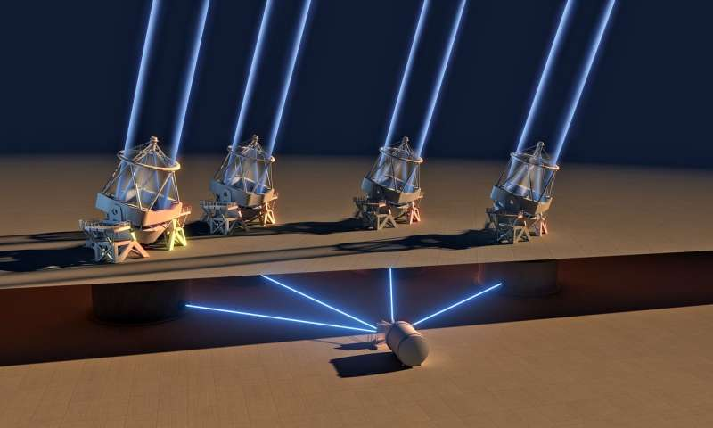 ESO's VLT working as 16-meter telescope for first time