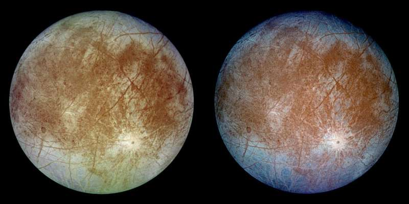 Europa by the Numbers