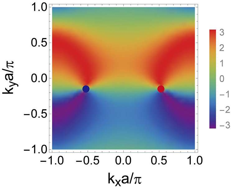 Exotic material exhibits an optical response in enormous disproportion to the stimulus