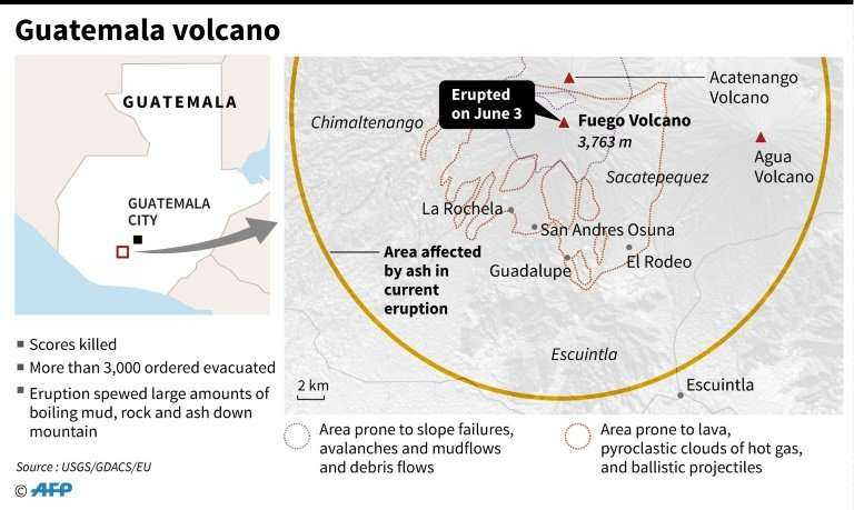 Factfile on the Guatemala volcano that has left scores dead