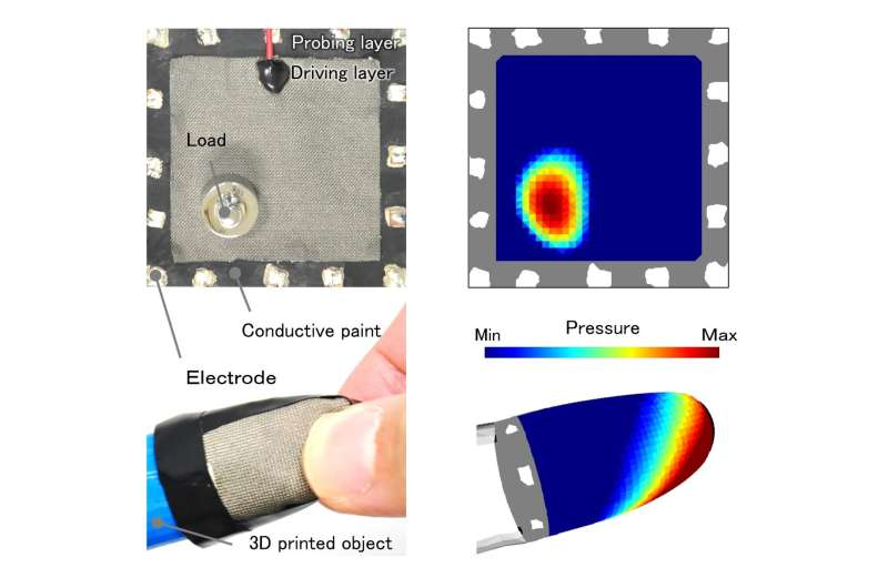 Feeling the pressure with universal tactile imaging