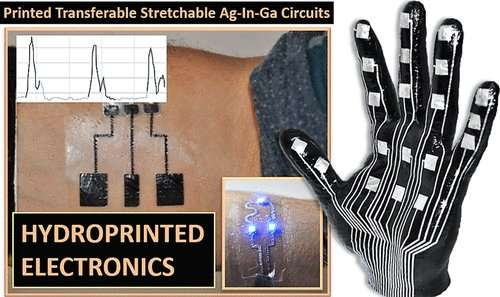 Flexible electronic skin aids human-machine interactions
