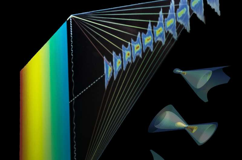 Flying focus: Controlling lasers through time and space