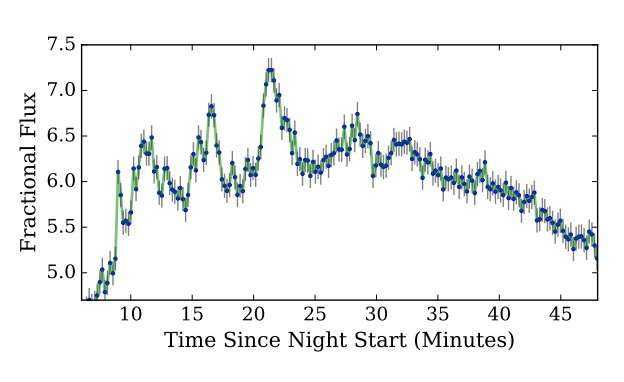 **Giant flare detected on a pre-main sequence M star