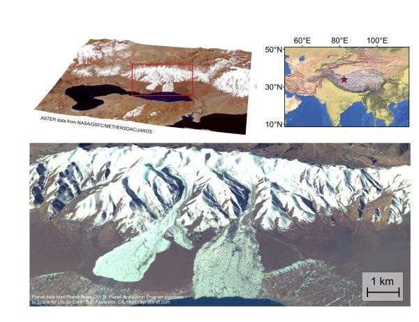 Glacier avalanche sites studied