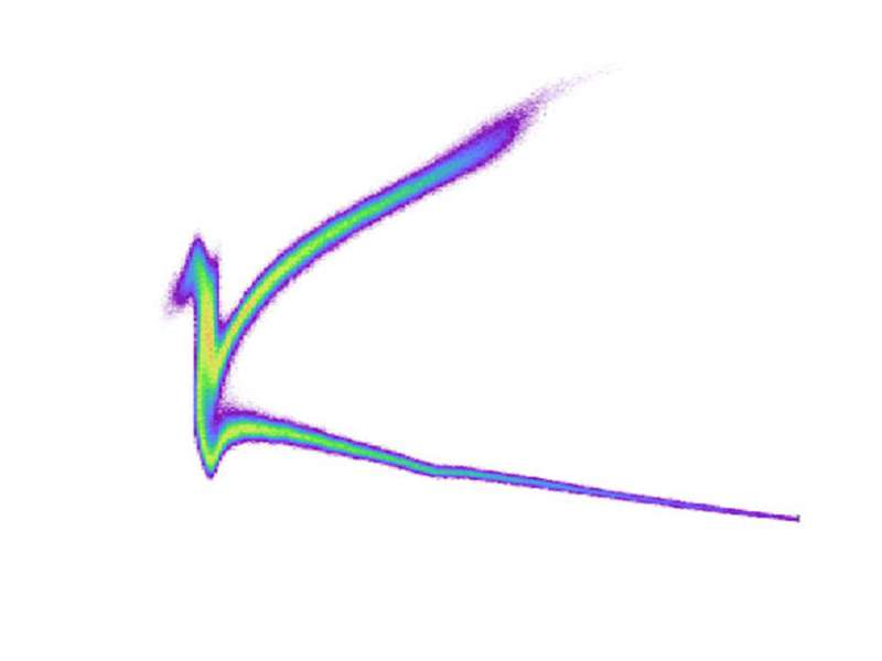 Hard X-ray flash breaks speed record