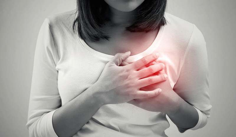 Heart attack symptoms often misinterpreted in younger women