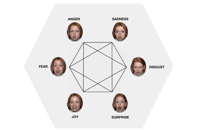 How we see others' emotions depends on our pre-conceived beliefs