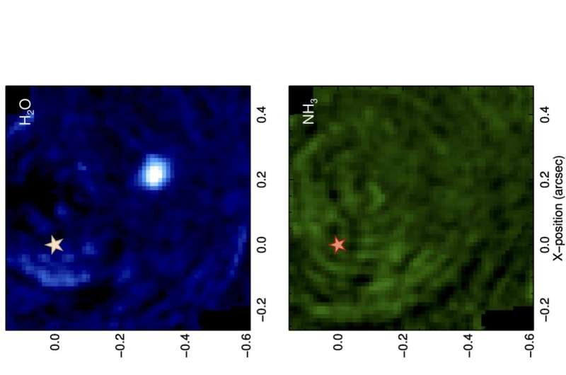 Hunting molecules to find new planets
