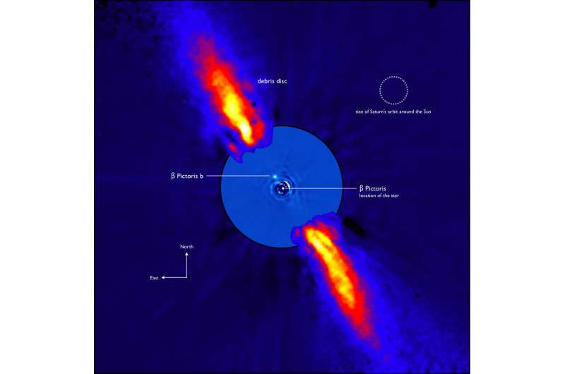 Infant exoplanet weighed by Hipparcos and Gaia