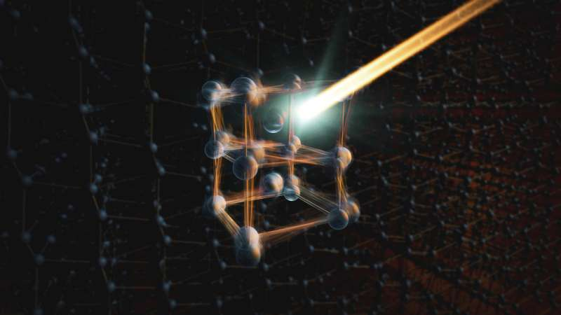 In materials hit with light, individual atoms and vibrations take disorderly paths