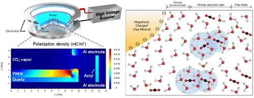 KAIST Discloses the formation of burning ice in oceanic clay rich sediment