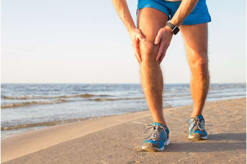 Knee arthroscopy is one of the most common but least effective surgeries