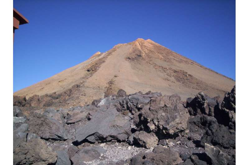 Large volcanic island flank collapses trigger catastrophic eruptions
